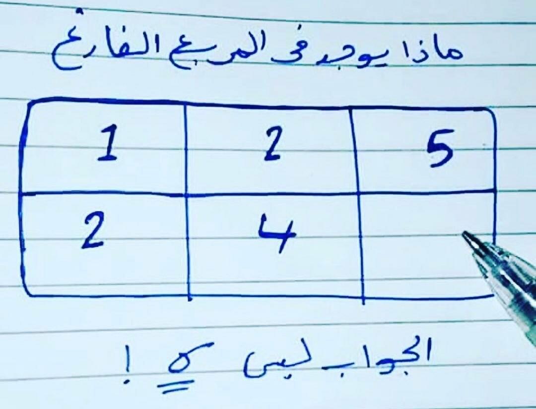Fay3 لغز ما هو الرقم الناقص