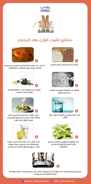كيف تحافظ على وزنك بعد الرجيم #انفوجرافيك #تخسيس