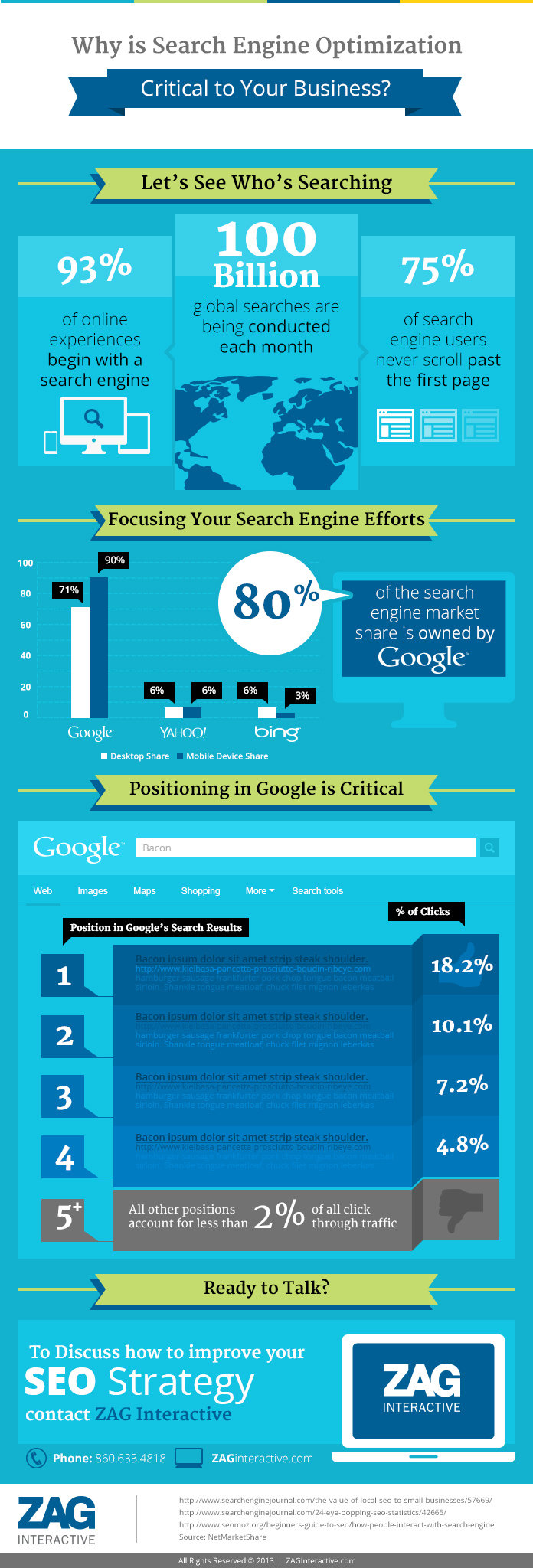 why is search engine optimization critical to your business? #infographic