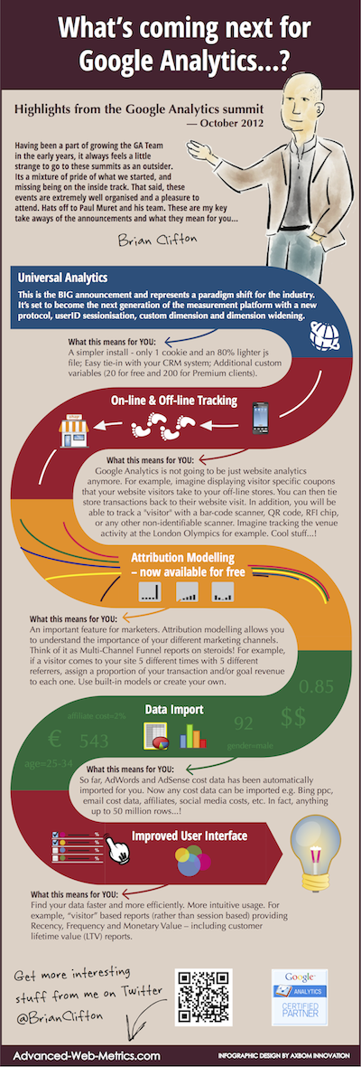 What's coming next for #Google Analytics #infographic