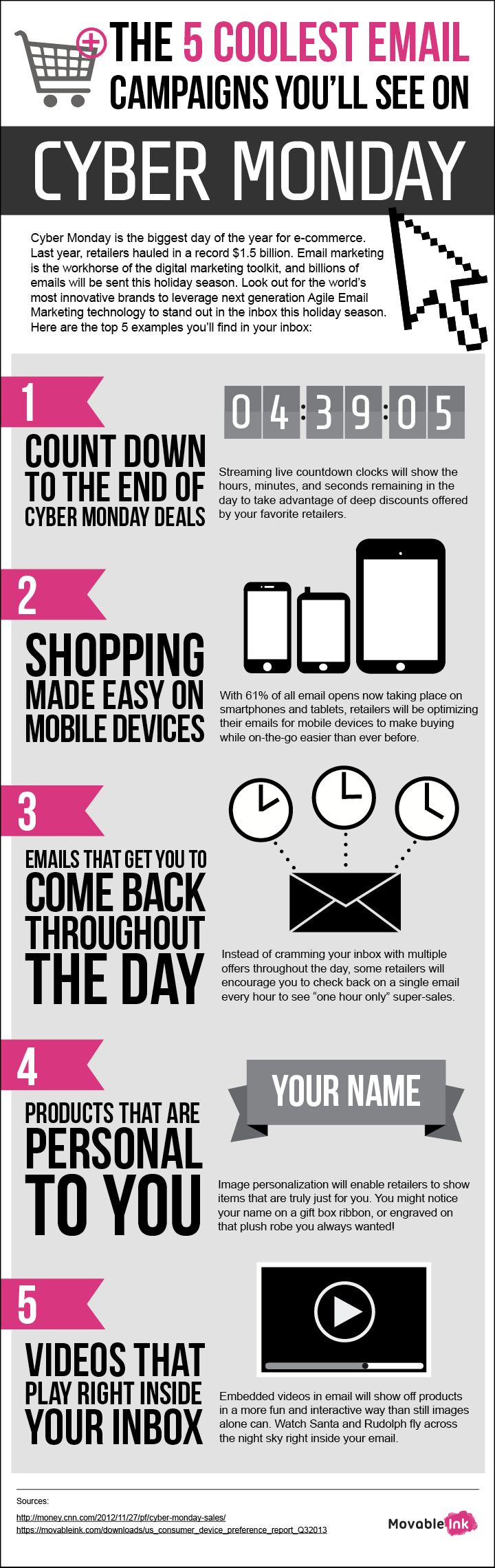 Movable Ink #Infographic Cyber Monday Campaigns