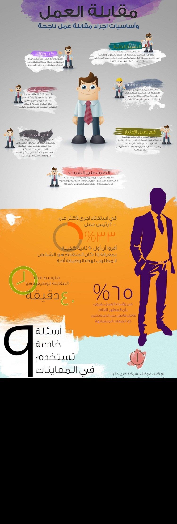 نصائح تفيدك لمقابلة العمل #انفوغراف #معلومات #انفوجرافيك #انفوجرافيك_عربي