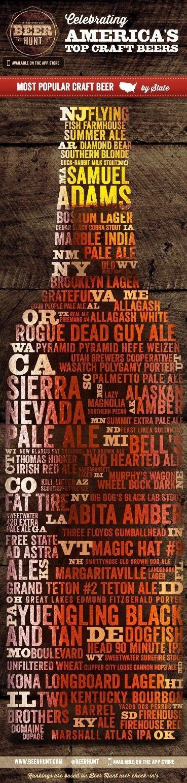 celebrating america's top craft beers #infographic