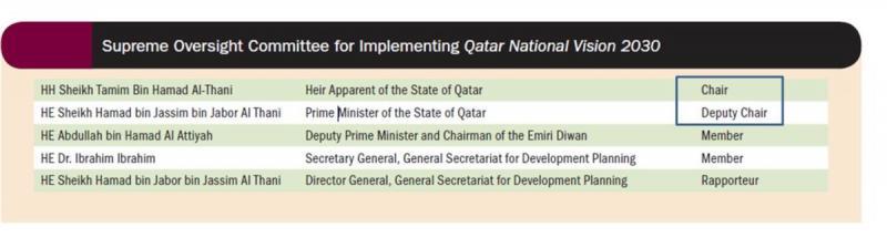 رؤية #قطر