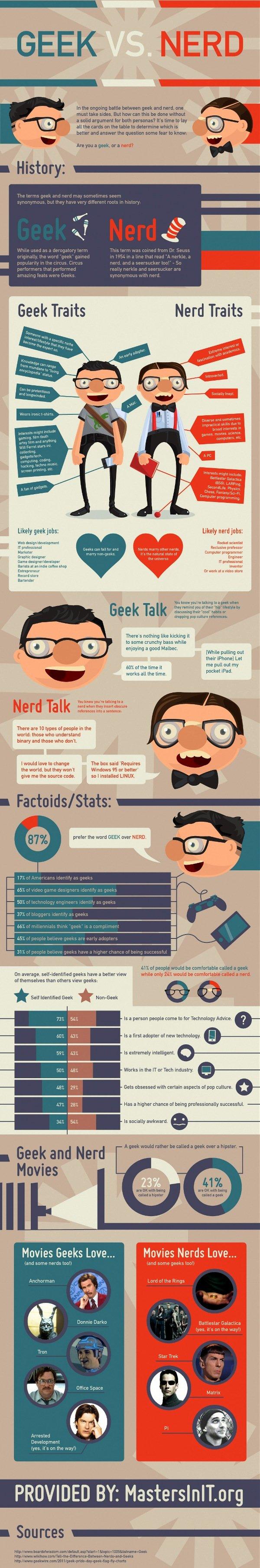 geek vs nerds #infographic