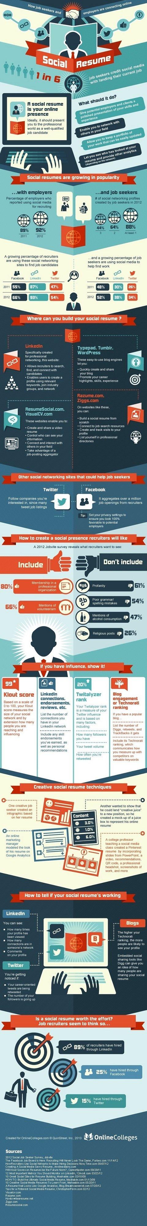 Land Your Next Job Using Social Media #SMM #infographic