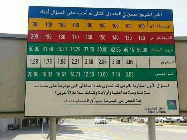 اسلوب رائع للتنبيه حول السرعة الزائدة #السعودية #أرامكو