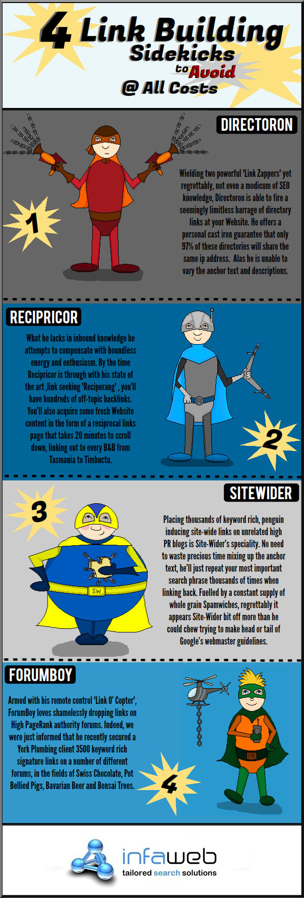 4 link building side kicks to avoid all costs #infographic