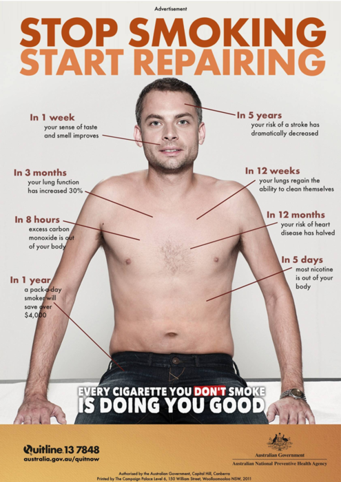 stop smoking #infographic