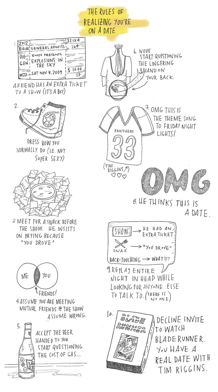 The Rules of Realizing Youre on a Date #infographic