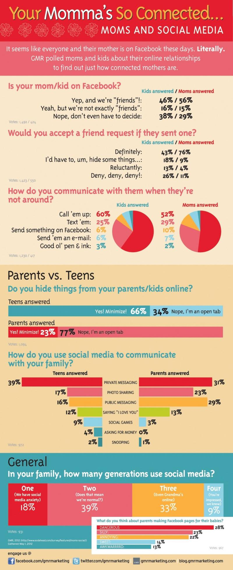 mothers day social media across generations