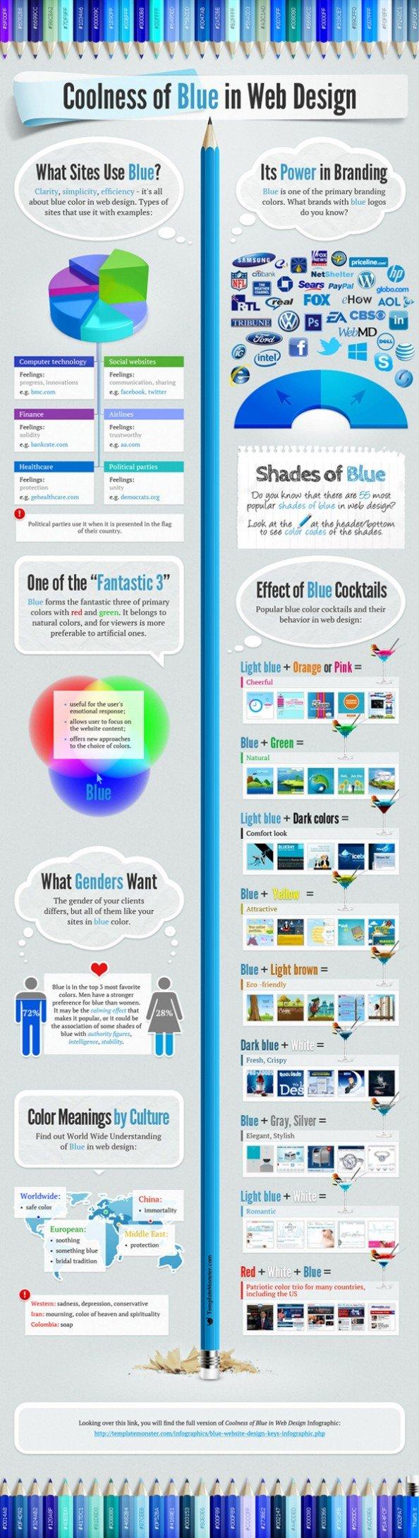 blue in #web_design #Infogrpahic