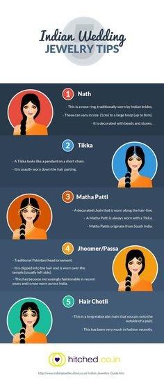 Indian wedding Jewelry tips #infographic