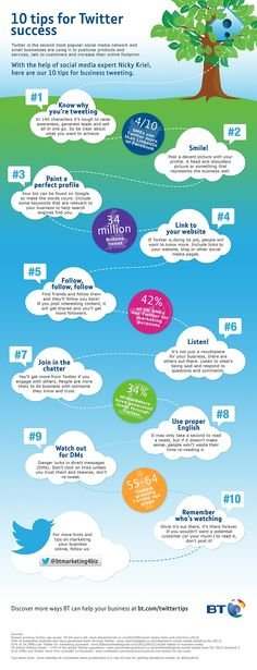 10 tips for twitter success #infographic
