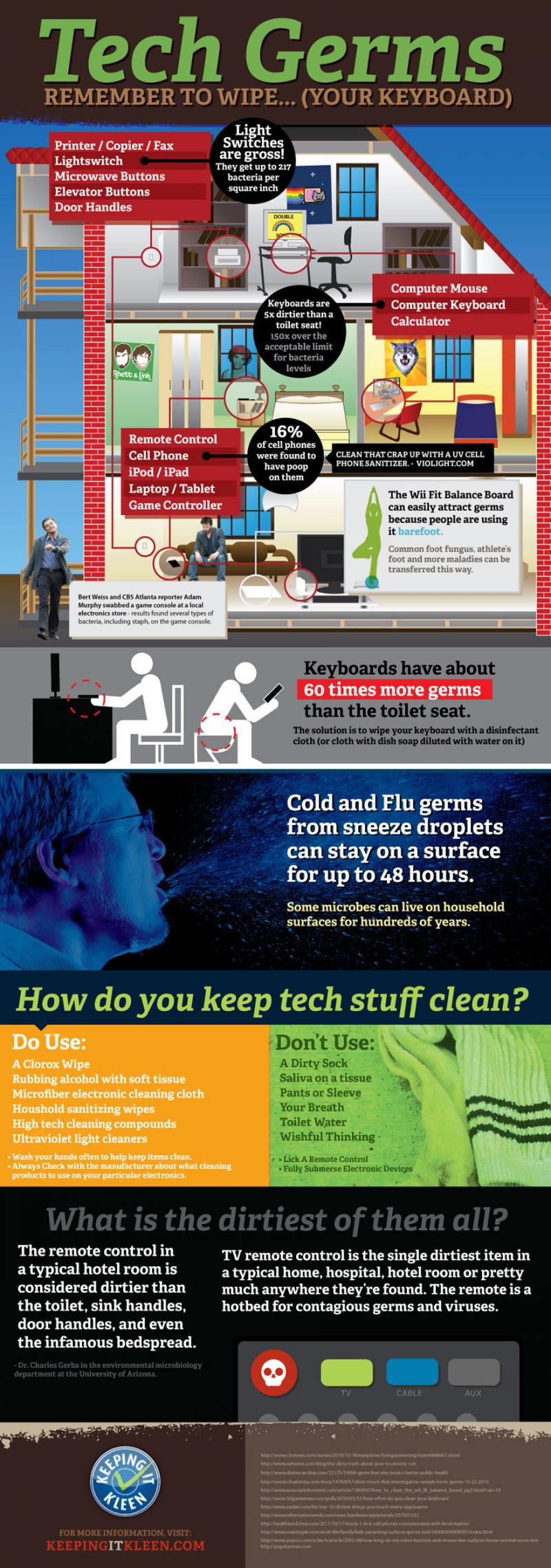 Tech Germs: Remember to Wipe (Your Keyboard) #infographic