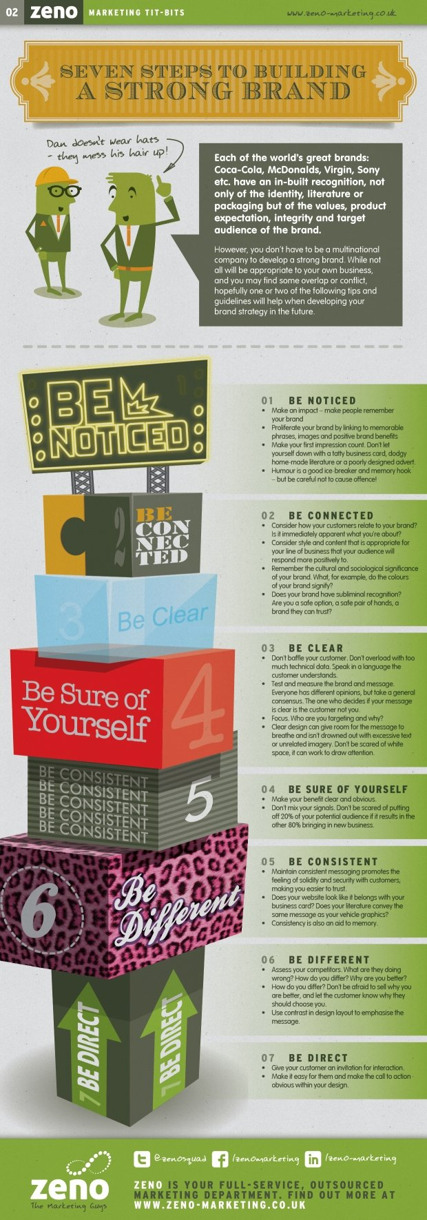 7 steps to bulding a strong brand #infographic