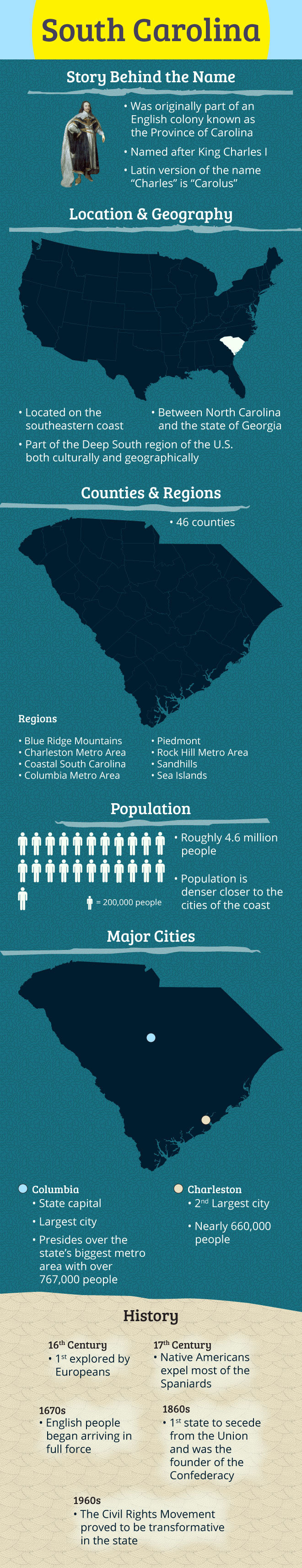 South Carolina story behind the name #infographic