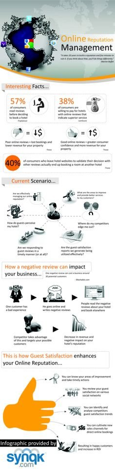 Online reputation management #infographic
