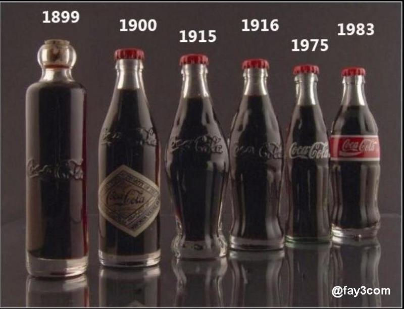Coca Cola Bottles over History