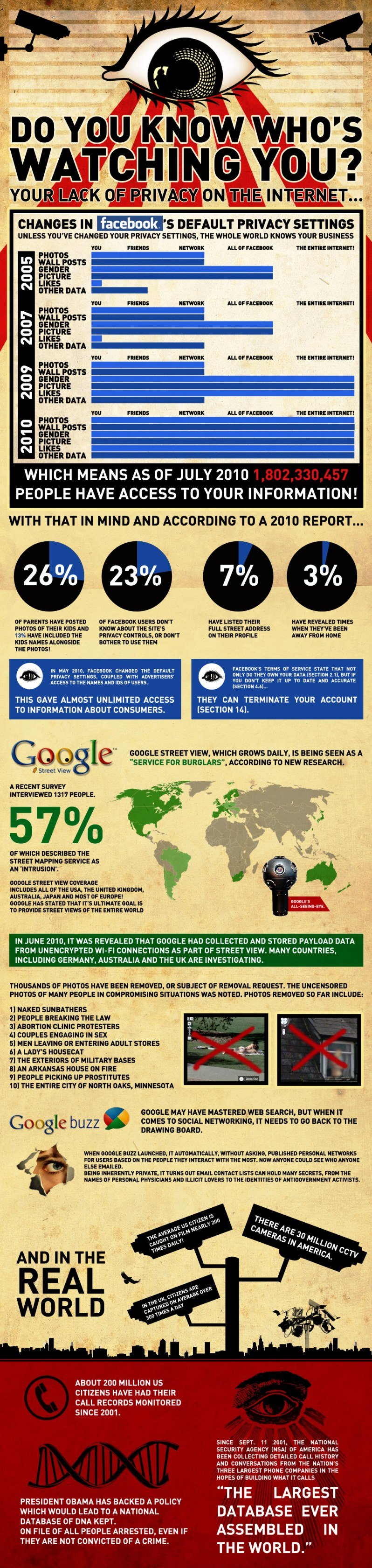 did you know who is watching you #infographic