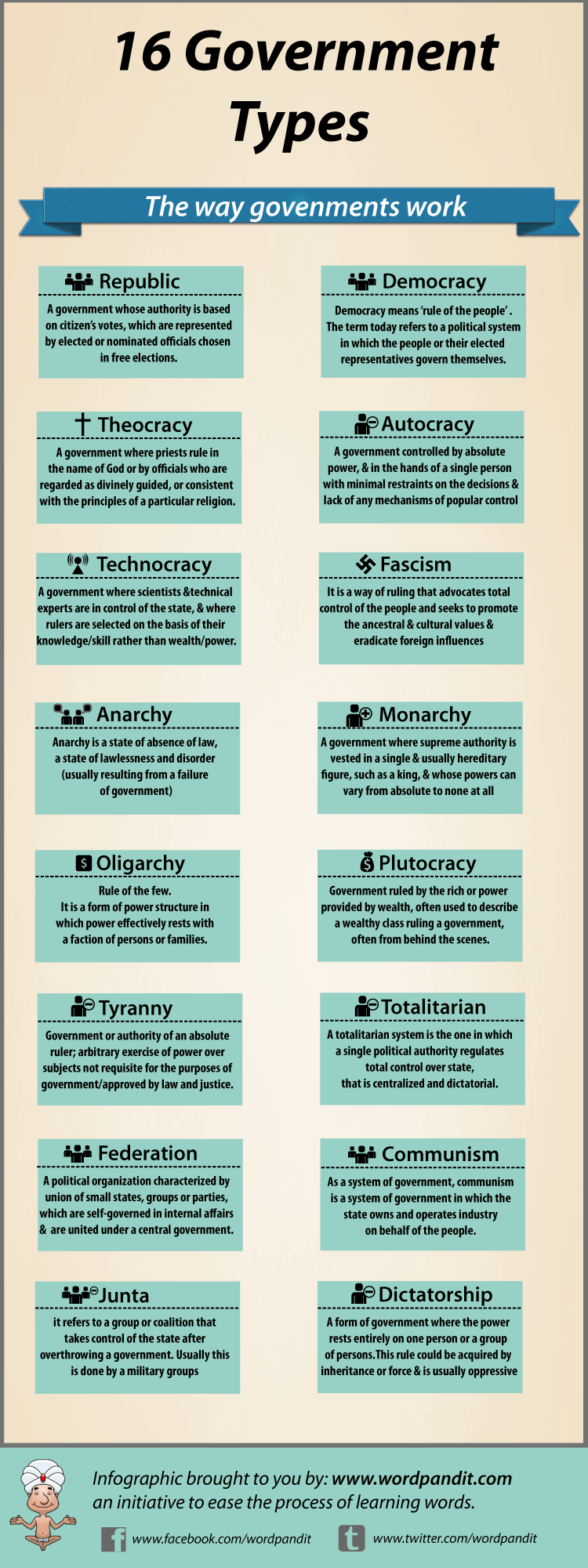 Types of Governments #infographic