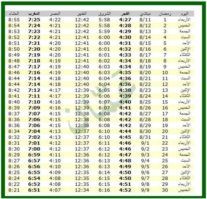 امساكية شهر رمضان 1434 - 2013 عمان الأردن