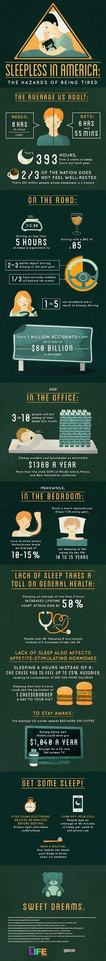 Seepless in America: The hazards of being tired #infographic