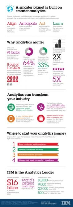 a smarter planet is built on smarter analytics #infographic
