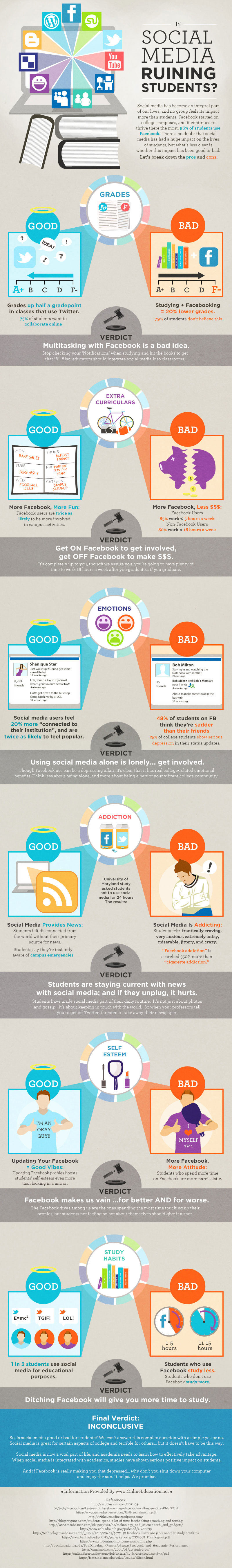 Effect of #Facebook and #Twitter on Students, Amazing #Infographic