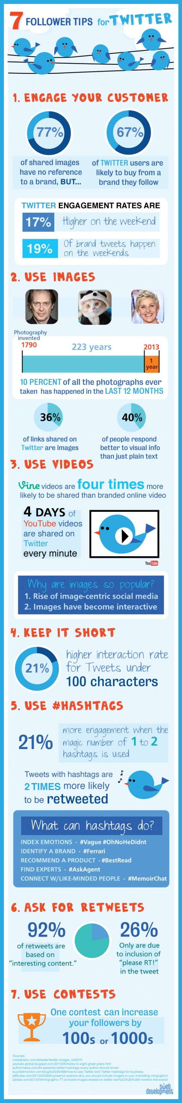 Tips for #Twitter (Increase Retweets and Followers)