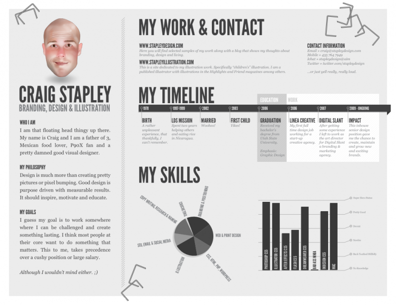 Creative Resumes #Personality Style
