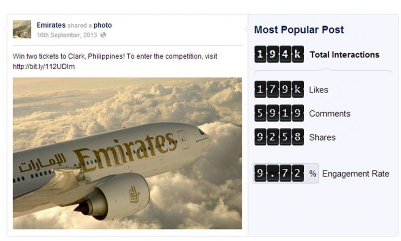Most Popular Facebook Post in UAE - September