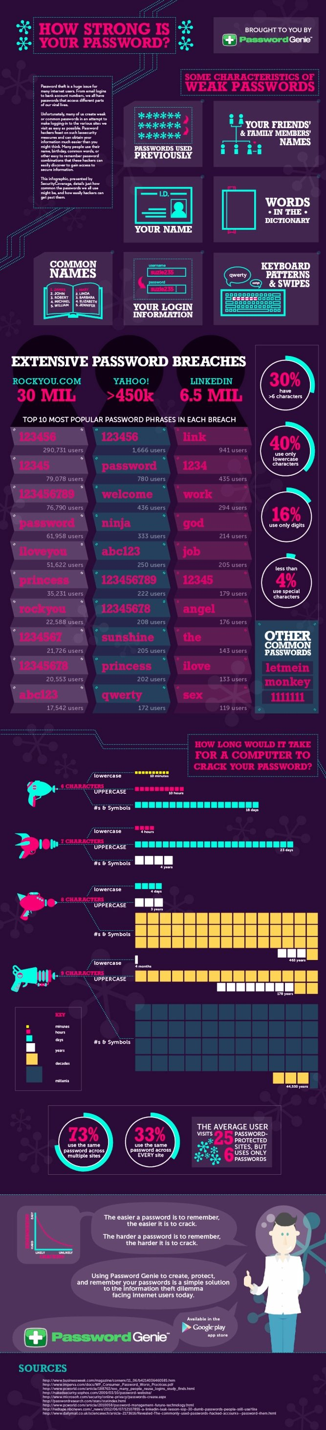 How strong is your password #infographic