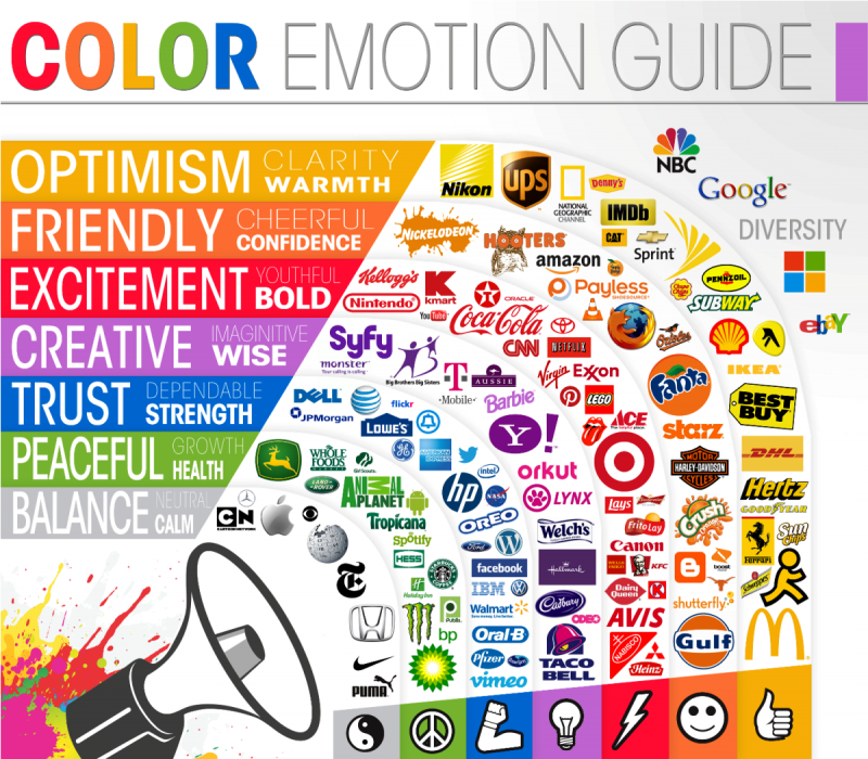 Color Emotion Guide #infographic