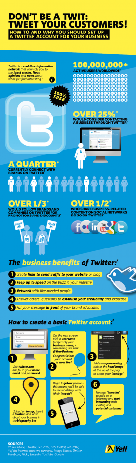 Don't be a twit tweet your customers #infographic