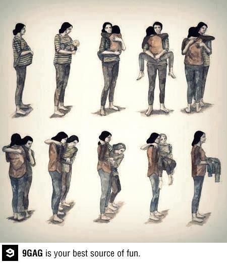 صورة معبرة عن دورة حياة الأم وإبنتها