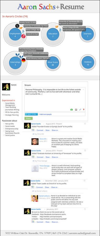 Creative Resumes #Google Plus Style