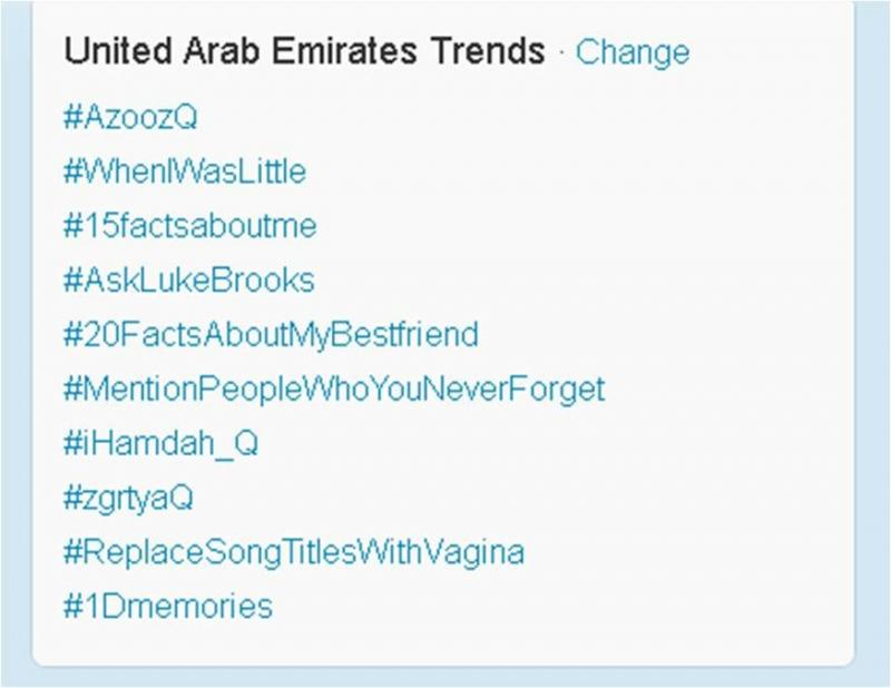 UAE Trending