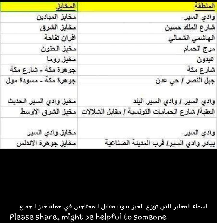 أسماء المخابز التي توزع الخبز مجانا على المحتاجين #الأردن