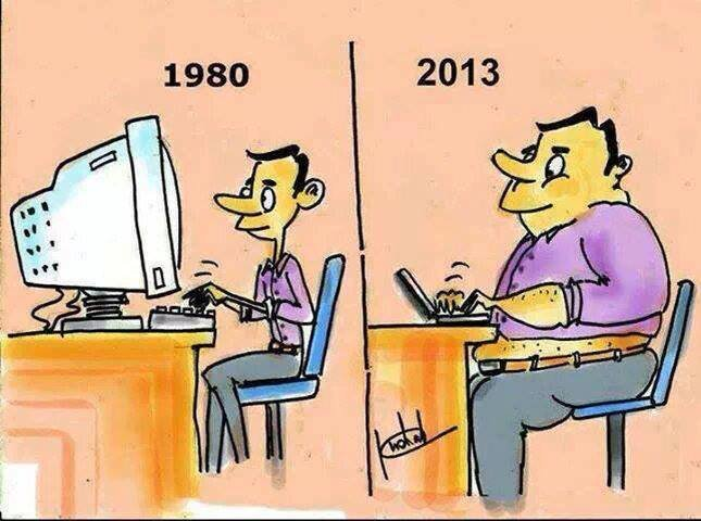 Computer and people in 1980 and 2013