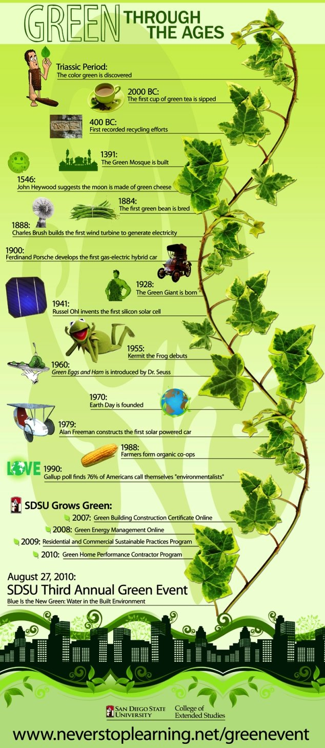 green through the ages #infographic