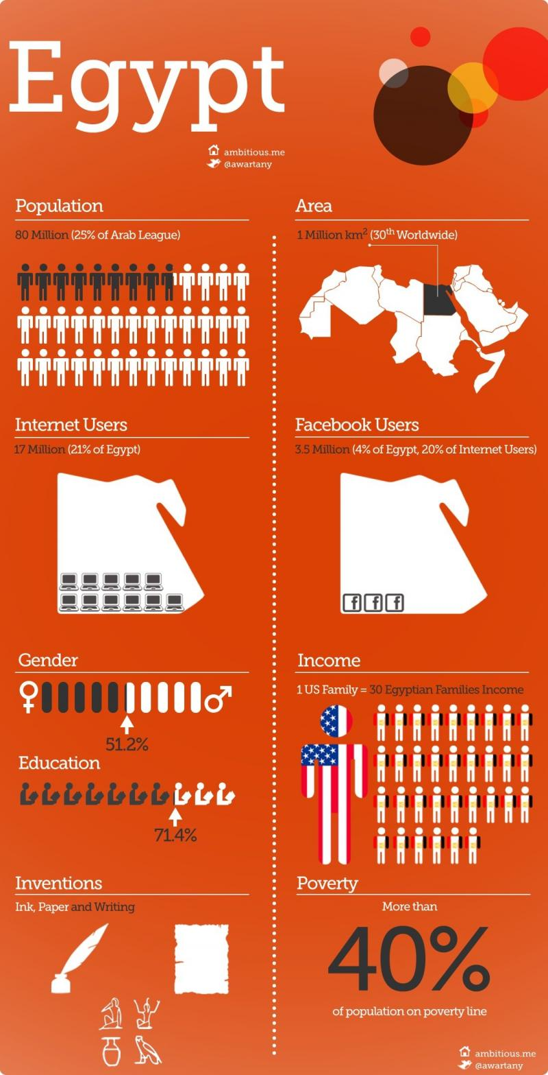 Egypt by Numbers #infographic
