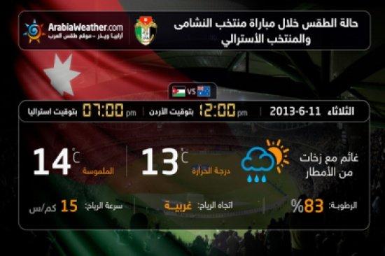 حالة الطقس في مباراة نشامى الأردن مع استراليا اليوم #TFSport