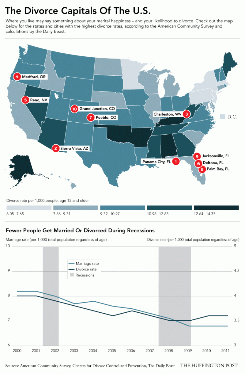 The divorce capitals of the U.S. #infographic
