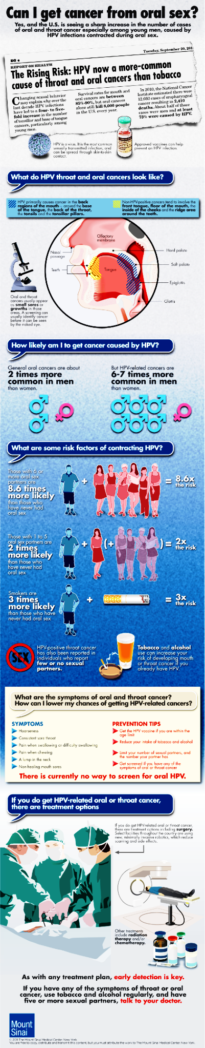 can i get cancer from oral sex ! #infographic
