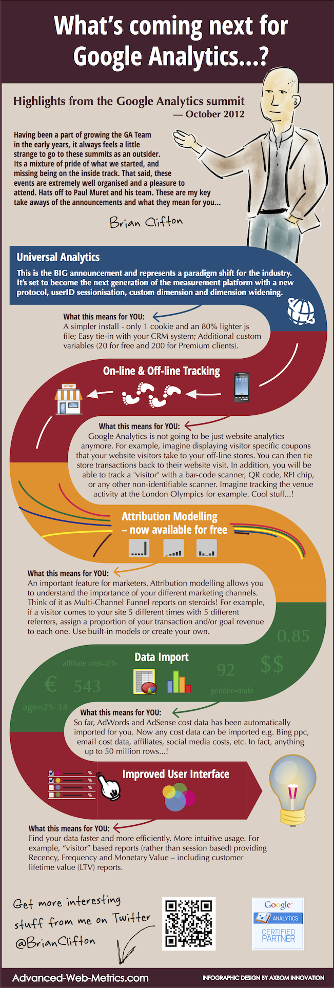 What's coming next for google analytics ? #infographic