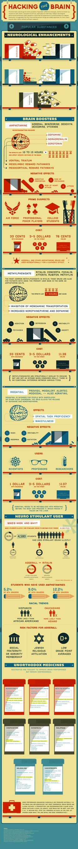Hacking the brain #infographic