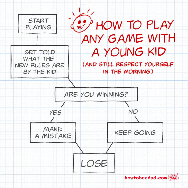 How to play with kids #Infographic