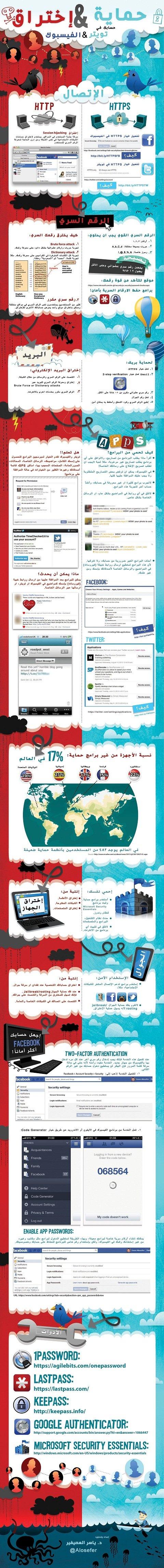 كيفية حماية و إختراق حسابك على #فيسبوك و #تويتر !! #معلومات #تكنولوجيا #انفوغراف #انفوجرافيك #انفوجرافيك_عربي