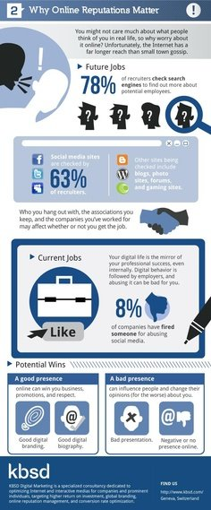 Why online reputation matter #infographic